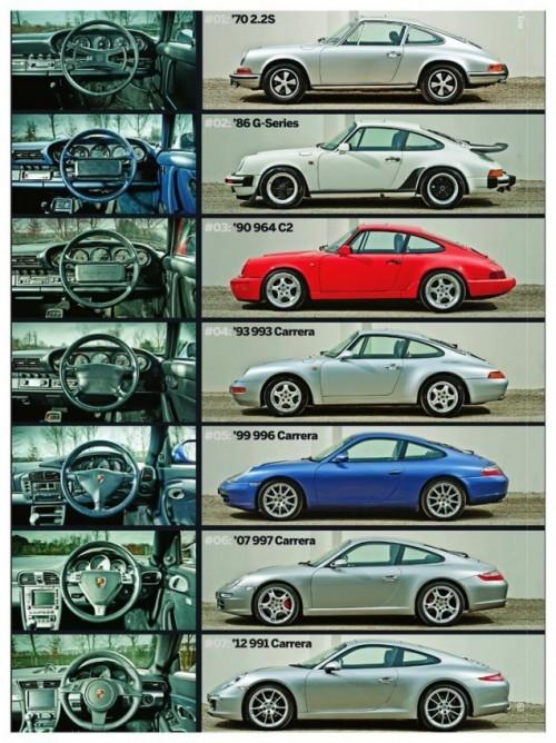 Es-Porsche-la-mejor-marca-de-coches-del-mundo_---Pagina-7---ForoCoches.md.jpg